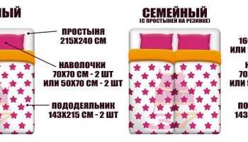 Семейное постельное белье: особенности и разновидности комплектов