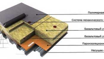 Мембранная кровля: устройство конструкции и тонкости монтажа